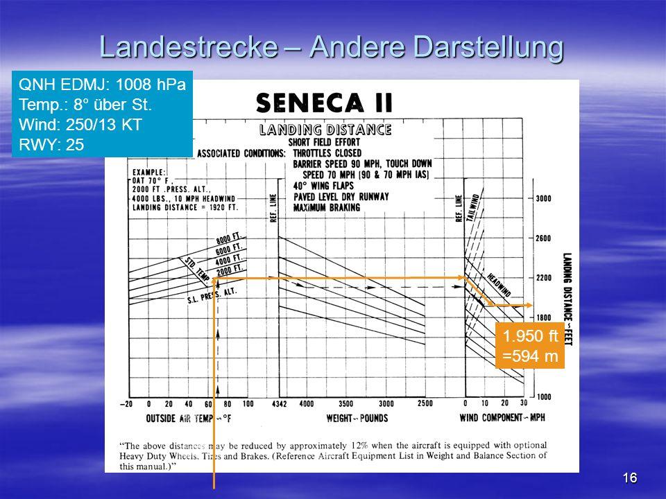 NO COPY – www.fliegerbreu.de 16 Landestrecke – Andere Darstellung QNH EDMJ: 1008 hPa Temp.: 8° über St. Wind: 250/13 KT RWY: 25 1.950 ft =594 m