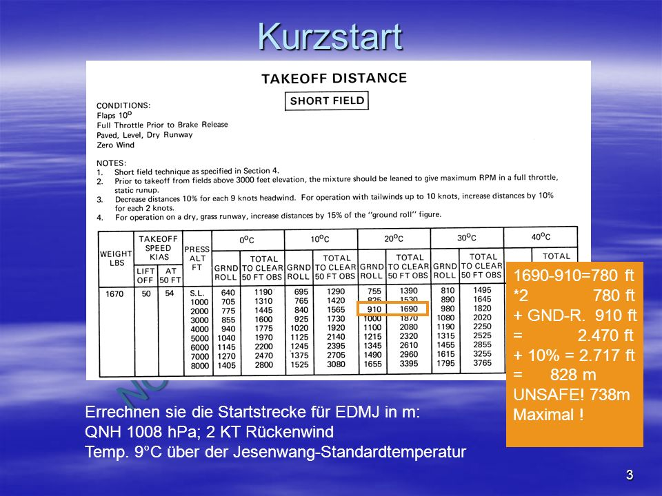 NO COPY – www.fliegerbreu.de 3 Kurzstart Errechnen sie die Startstrecke für EDMJ in m: QNH 1008 hPa; 2 KT Rückenwind Temp. 9°C über der Jesenwang-Stan