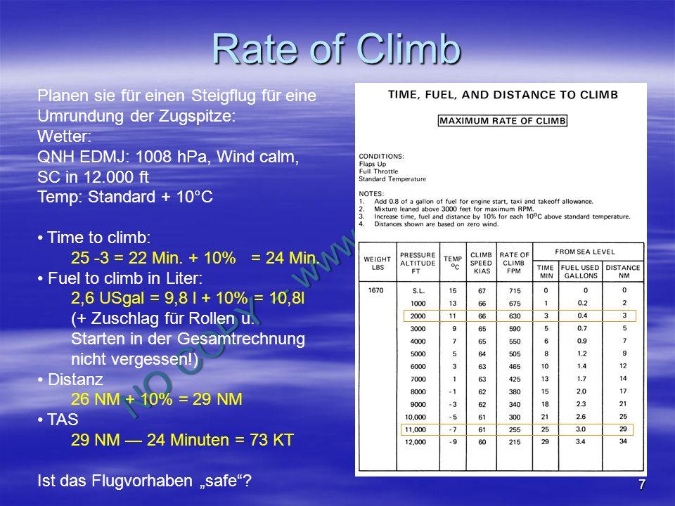 NO COPY – www.fliegerbreu.de 7 Rate of Climb Planen sie für einen Steigflug für eine Umrundung der Zugspitze: Wetter: QNH EDMJ: 1008 hPa, Wind calm, S