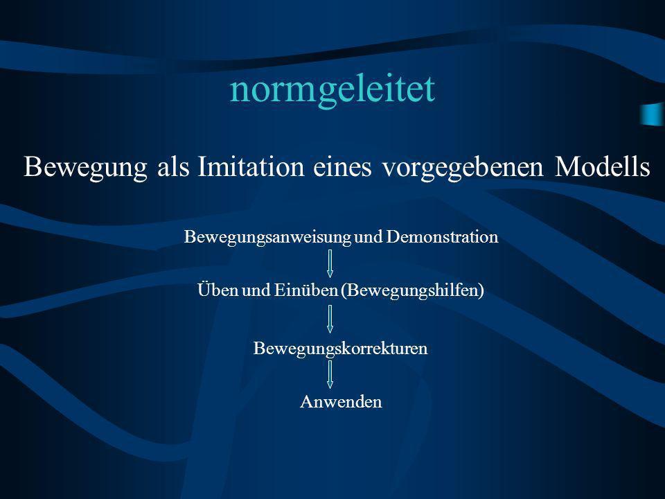 normgeleitet Bewegung als Imitation eines vorgegebenen Modells Bewegungsanweisung und Demonstration Üben und Einüben (Bewegungshilfen) Bewegungskorrekturen Anwenden