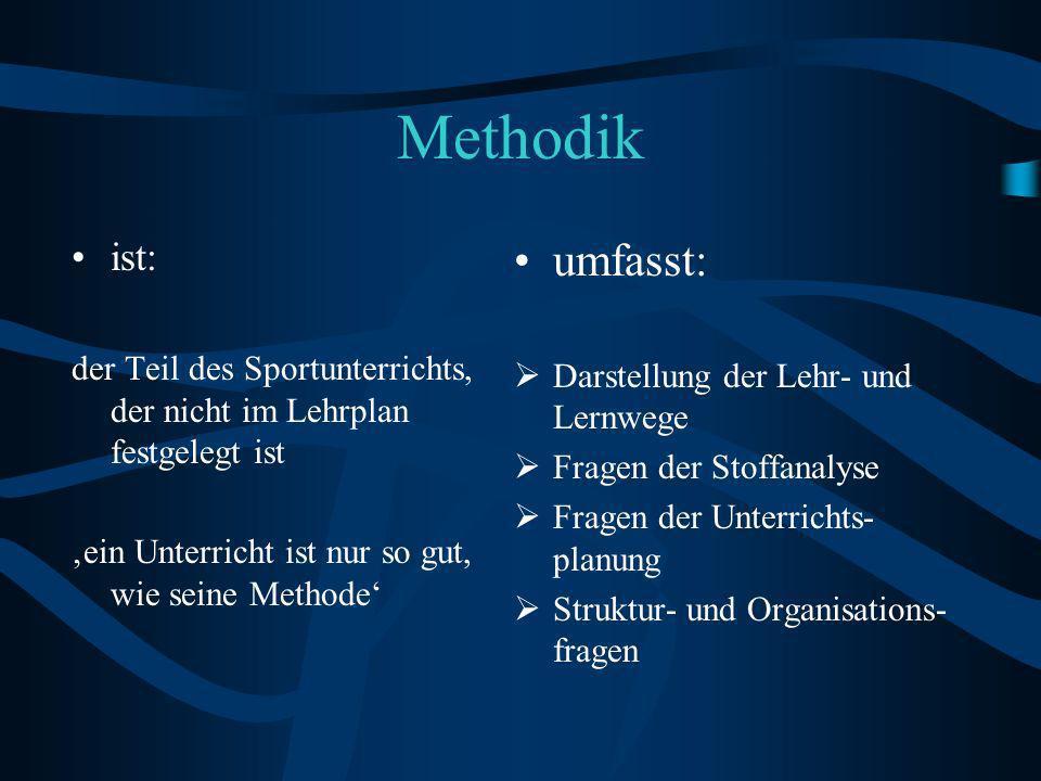 Methodik ist: der Teil des Sportunterrichts, der nicht im Lehrplan festgelegt ist ein Unterricht ist nur so gut, wie seine Methode umfasst: Darstellung der Lehr- und Lernwege Fragen der Stoffanalyse Fragen der Unterrichts- planung Struktur- und Organisations- fragen