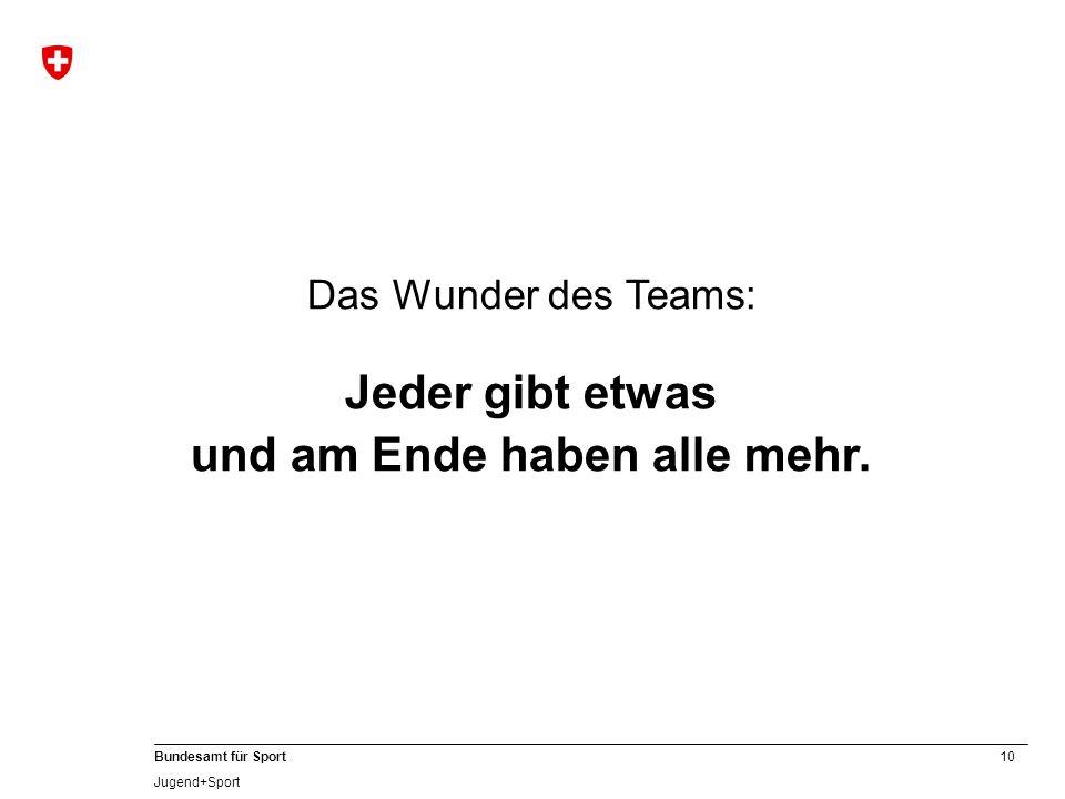 10 Bundesamt für Sport Jugend+Sport Das Wunder des Teams: Jeder gibt etwas und am Ende haben alle mehr.