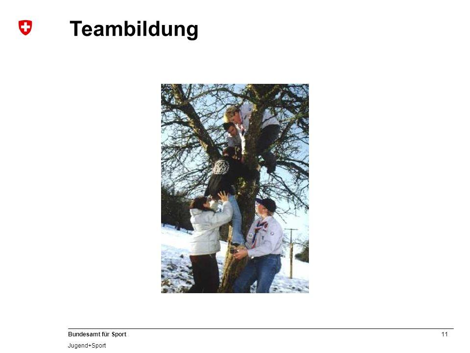 11 Bundesamt für Sport Jugend+Sport Teambildung