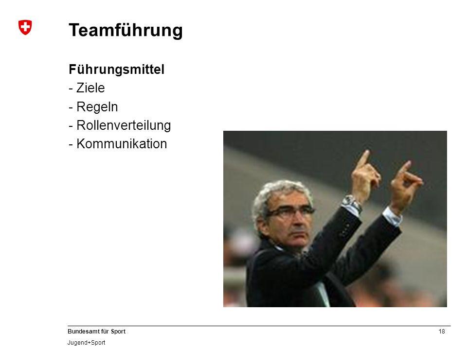 18 Bundesamt für Sport Jugend+Sport Führungsmittel - Ziele - Regeln - Rollenverteilung - Kommunikation Teamführung
