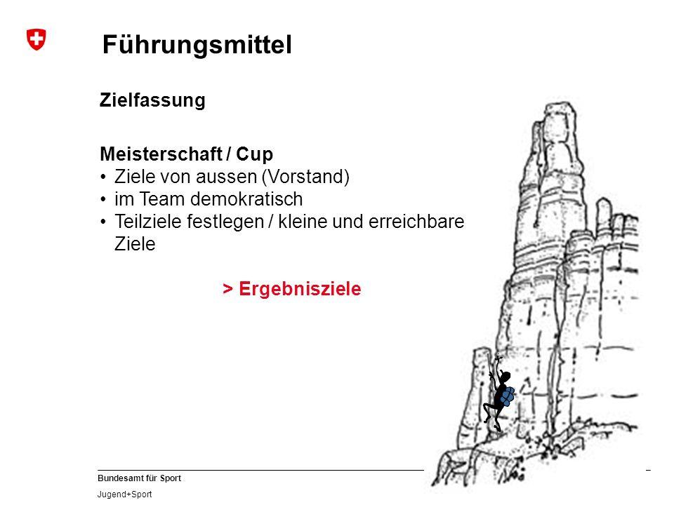 20 Bundesamt für Sport Jugend+Sport Zielfassung Meisterschaft / Cup Ziele von aussen (Vorstand) im Team demokratisch Teilziele festlegen / kleine und