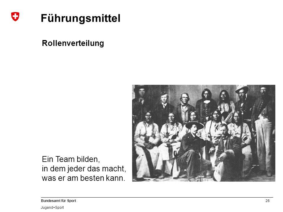26 Bundesamt für Sport Jugend+Sport Rollenverteilung Ein Team bilden, in dem jeder das macht, was er am besten kann. Führungsmittel