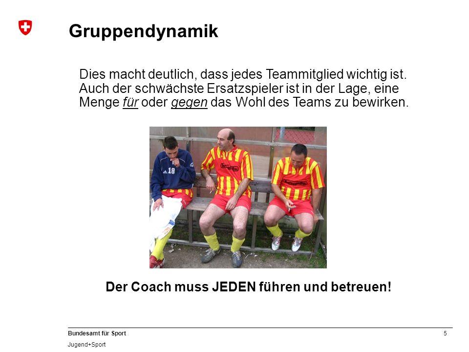 5 Bundesamt für Sport Jugend+Sport Dies macht deutlich, dass jedes Teammitglied wichtig ist. Auch der schwächste Ersatzspieler ist in der Lage, eine M