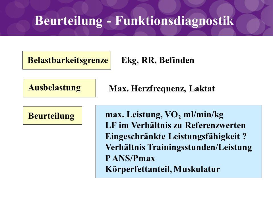 Beurteilung - Funktionsdiagnostik Belastbarkeitsgrenze Ausbelastung Beurteilung Ekg, RR, Befinden Max. Herzfrequenz, Laktat max. Leistung, VO 2 ml/min