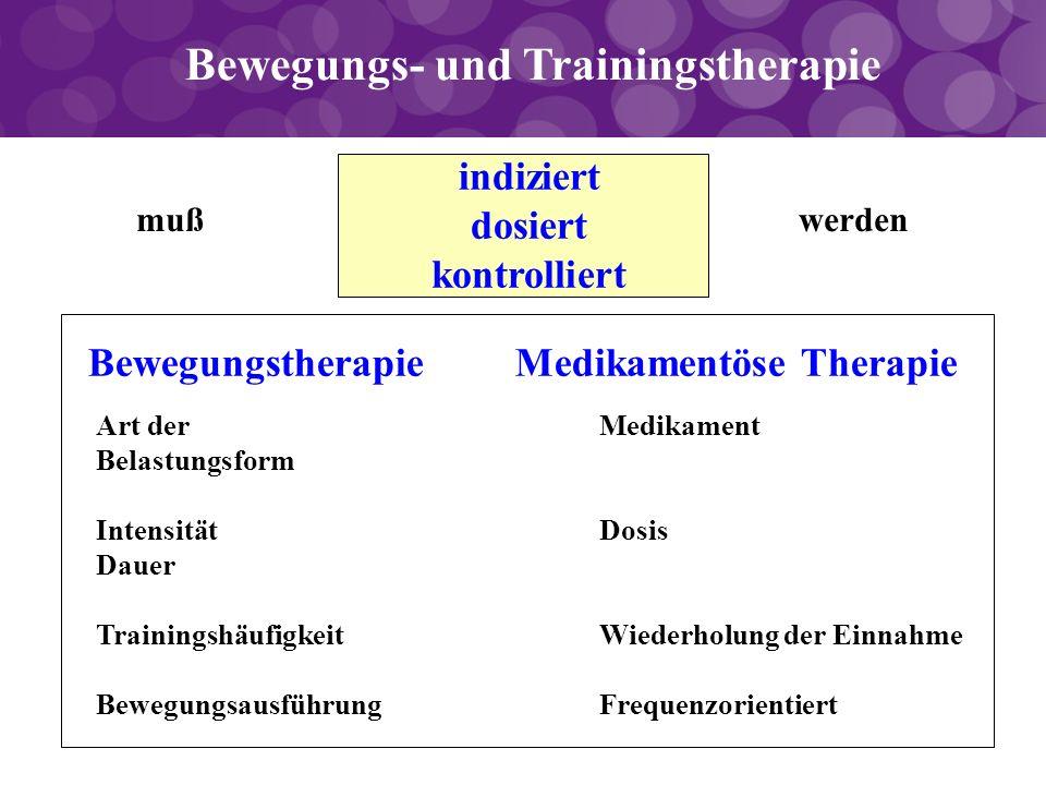 Bewegungs- und Trainingstherapie muß indiziert dosiert kontrolliert werden BewegungstherapieMedikamentöse Therapie Art der Belastungsform Intensität D
