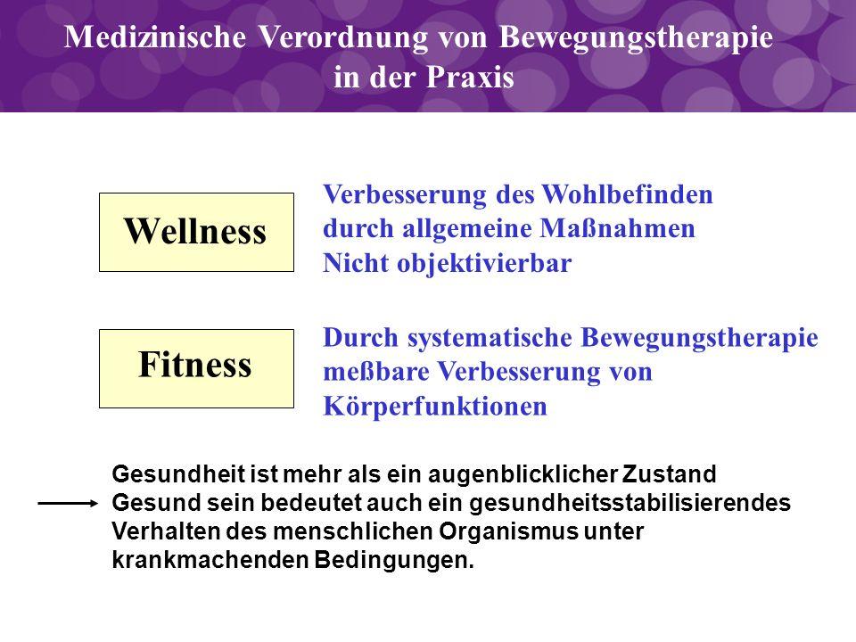 Wellness Fitness Verbesserung des Wohlbefinden durch allgemeine Maßnahmen Nicht objektivierbar Durch systematische Bewegungstherapie meßbare Verbesser