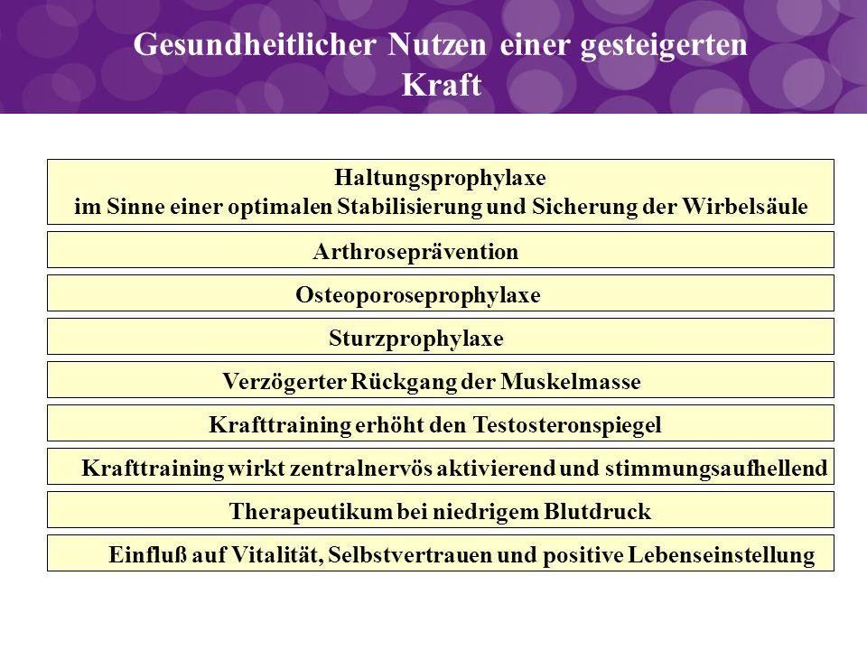 Gesundheitlicher Nutzen einer gesteigerten Kraft Einfluß auf Vitalität, Selbstvertrauen und positive Lebenseinstellung Therapeutikum bei niedrigem Blu