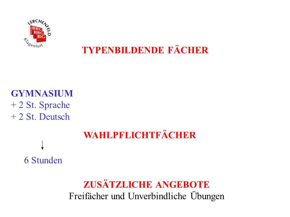 TYPENBILDENDE FÄCHER GYMNASIUM + 2 St. Sprache + 2 St. Deutsch WAHLPFLICHTFÄCHER 6 Stunden ZUSÄTZLICHE ANGEBOTE Freifächer und Unverbindliche Übungen