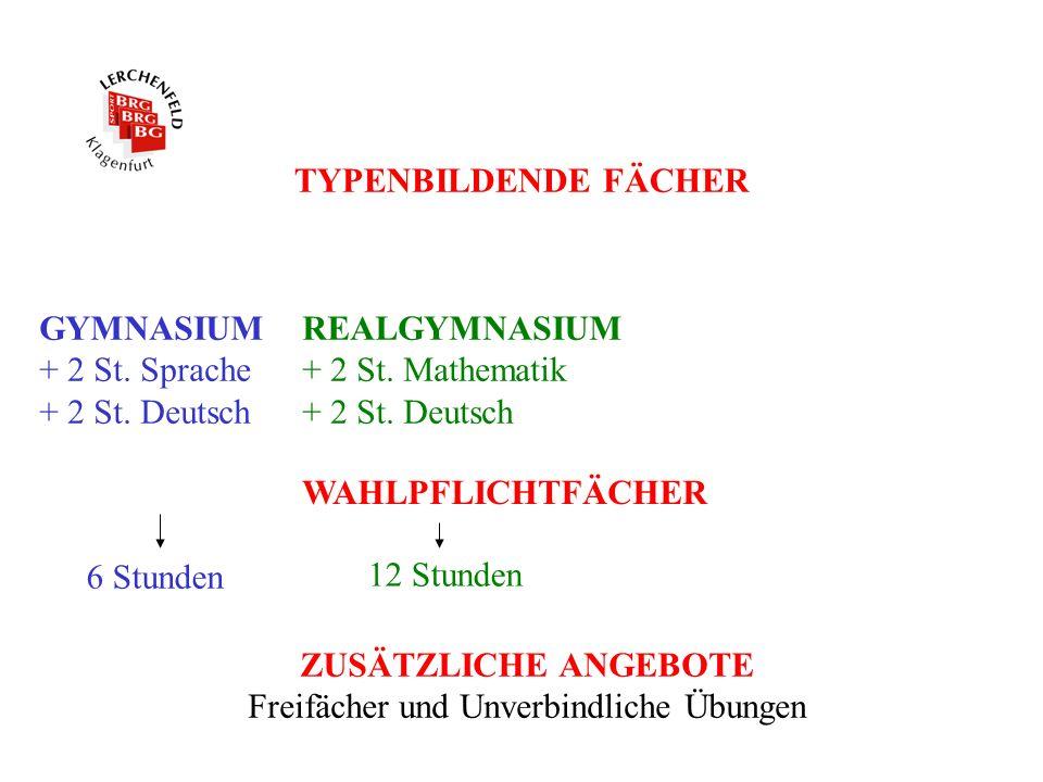 TYPENBILDENDE FÄCHER GYMNASIUM + 2 St. Sprache + 2 St. Deutsch REALGYMNASIUM + 2 St. Mathematik + 2 St. Deutsch WAHLPFLICHTFÄCHER 6 Stunden 12 Stunden