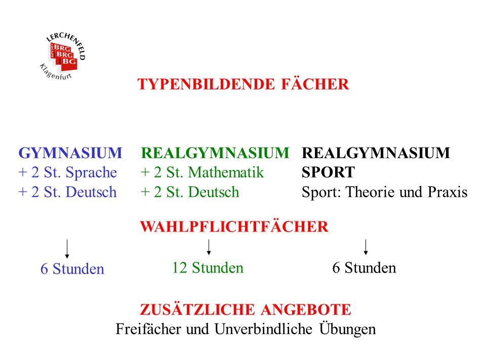 TYPENBILDENDE FÄCHER GYMNASIUM + 2 St. Sprache + 2 St. Deutsch REALGYMNASIUM + 2 St. Mathematik + 2 St. Deutsch REALGYMNASIUM SPORT Sport: Theorie und