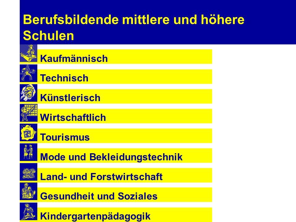 Berufsbildende mittlere und höhere Schulen Kaufmännisch KindergartenpädagogikGesundheit und SozialesKünstlerischLand- und ForstwirtschaftMode und Bekl
