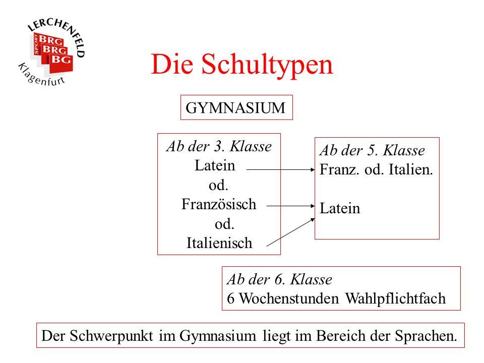 Die Schultypen Der Schwerpunkt im Gymnasium liegt im Bereich der Sprachen. GYMNASIUM Ab der 3. Klasse Latein od. Französisch od. Italienisch Ab der 5.