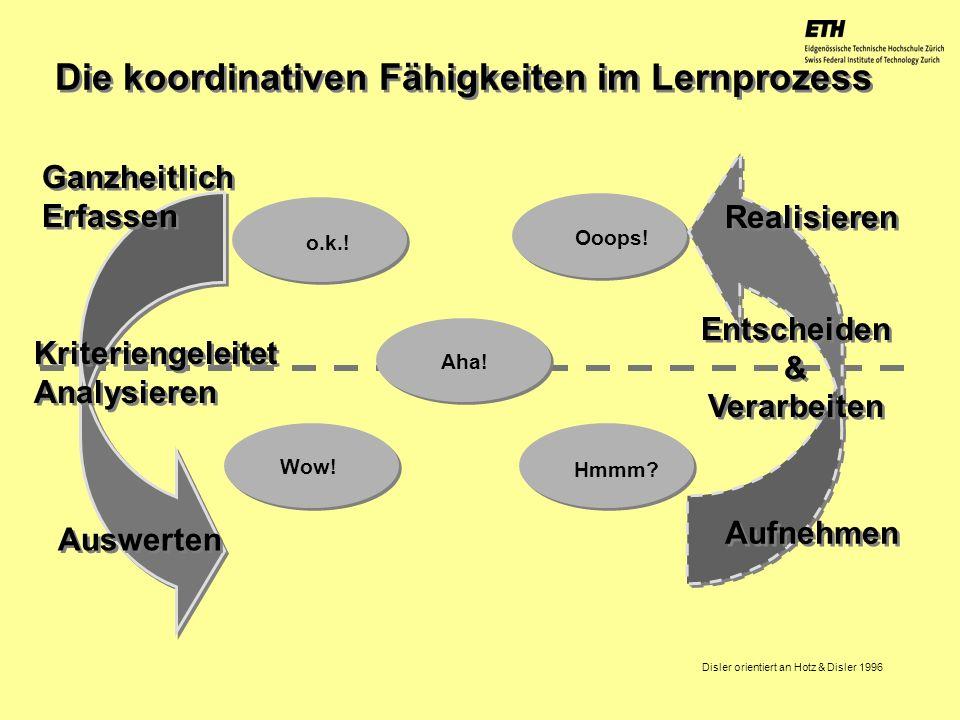 040925 ETH Zürich IBSW Lernstufen und Sicherheit - Pius Disler Die koordinativen Fähigkeiten im Lernprozess o.k.! Ooops! Wow! Hmmm? Aha! Aufnehmen Rea