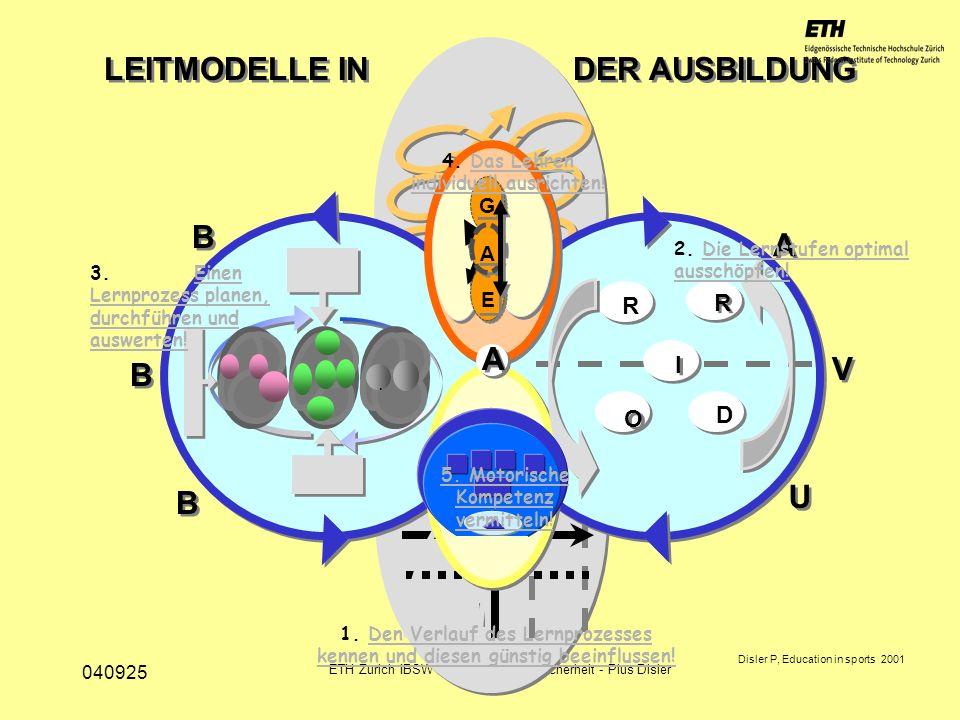 040925 ETH Zürich IBSW Lernstufen und Sicherheit - Pius Disler B B B B B B A A U U V V M M T T A A. A A G G E E R R R I I O O D LEITMODELLE IN DER AUS