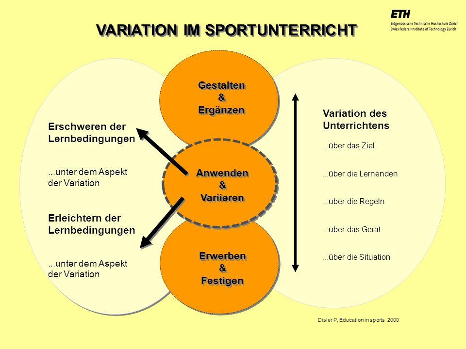 040925 ETH Zürich IBSW Lernstufen und Sicherheit - Pius Disler Variation des Unterrichtens...über das Ziel...über die Lernenden...über die Regeln...üb