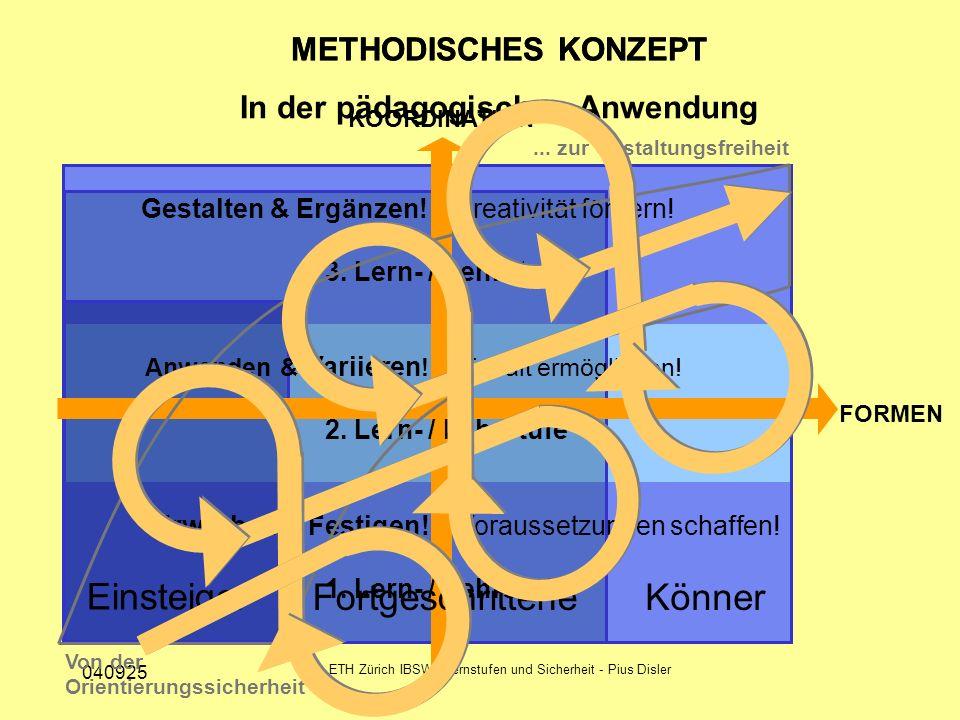 040925 ETH Zürich IBSW Lernstufen und Sicherheit - Pius Disler METHODISCHES KONZEPT FORMEN KOORDINATION 1. Lern- / Lehrstufe Erwerben & Festigen! Vora