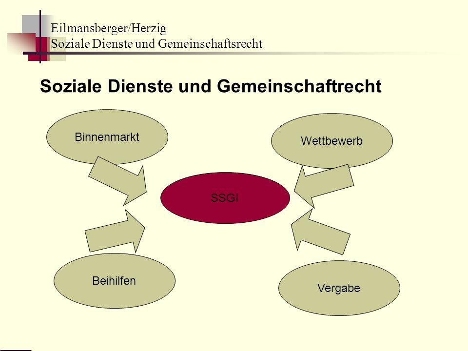 Eilmansberger/Herzig Soziale Dienste und Gemeinschaftsrecht Soziale Dienste und Gemeinschaftrecht SSGI Binnenmarkt Wettbewerb Vergabe Beihilfen