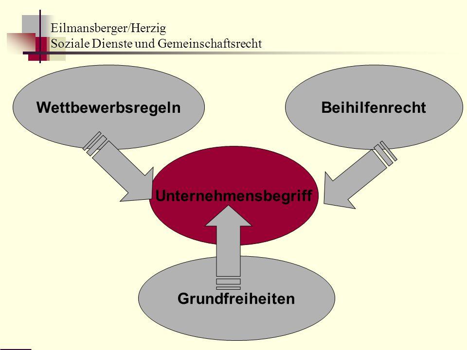 Eilmansberger/Herzig Soziale Dienste und Gemeinschaftsrecht WettbewerbsregelnBeihilfenrecht Grundfreiheiten Unternehmensbegriff