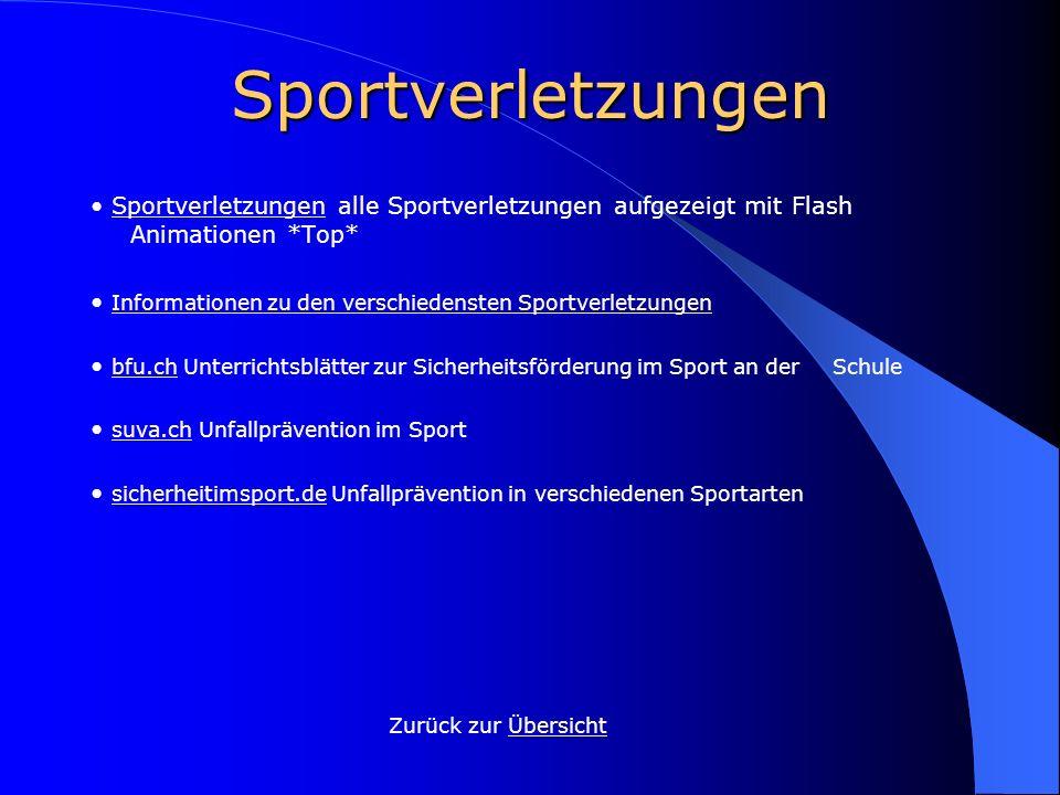 Sportverletzungen Sportverletzungen alle Sportverletzungen aufgezeigt mit Flash Animationen *Top*Sportverletzungen Informationen zu den verschiedenste