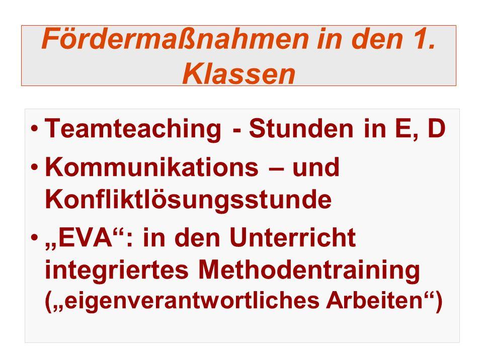 Fördermaßnahmen in den 1. Klassen Teamteaching - Stunden in E, D Kommunikations – und Konfliktlösungsstunde EVA: in den Unterricht integriertes Method