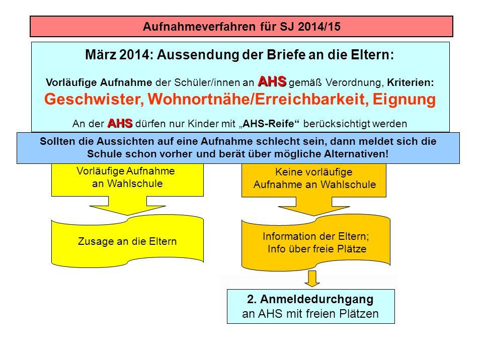 März 2014: Aussendung der Briefe an die Eltern: AHS Vorläufige Aufnahme der Schüler/innen an AHS gemäß Verordnung, Kriterien: Geschwister, Wohnortnähe