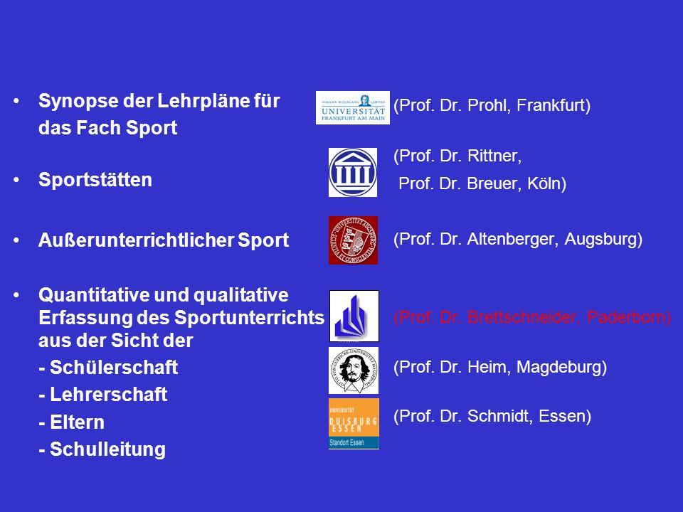 Synopse der Lehrpläne für das Fach Sport Sportstätten Außerunterrichtlicher Sport Quantitative und qualitative Erfassung des Sportunterrichts aus der