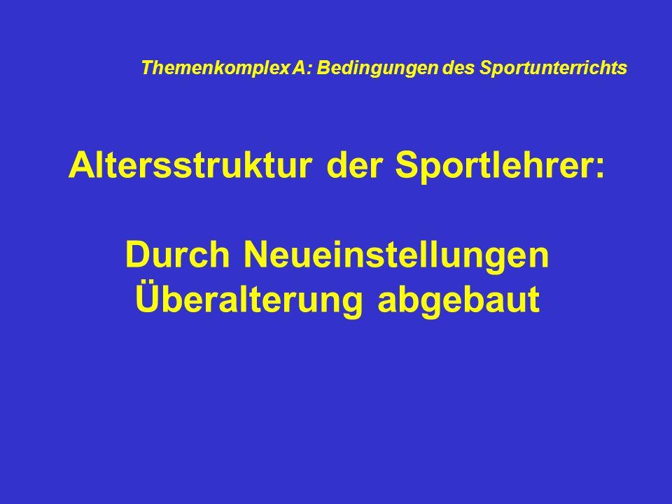 Altersstruktur der Sportlehrer: Durch Neueinstellungen Überalterung abgebaut Themenkomplex A: Bedingungen des Sportunterrichts