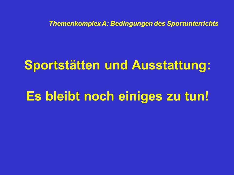 Sportstätten und Ausstattung: Es bleibt noch einiges zu tun! Themenkomplex A: Bedingungen des Sportunterrichts
