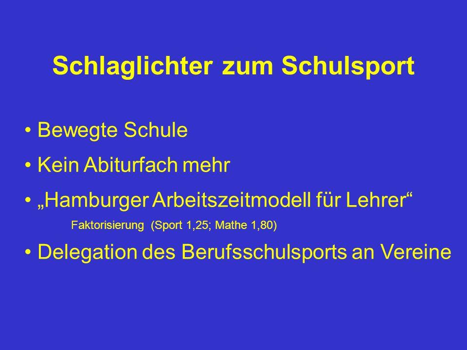 Bewegte Schule Kein Abiturfach mehr Hamburger Arbeitszeitmodell für Lehrer Faktorisierung (Sport 1,25; Mathe 1,80) Delegation des Berufsschulsports an