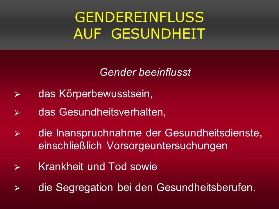 GENDEREINFLUSS AUF GESUNDHEIT Gender beeinflusst das Körperbewusstsein, das Gesundheitsverhalten, die Inanspruchnahme der Gesundheitsdienste, einschli