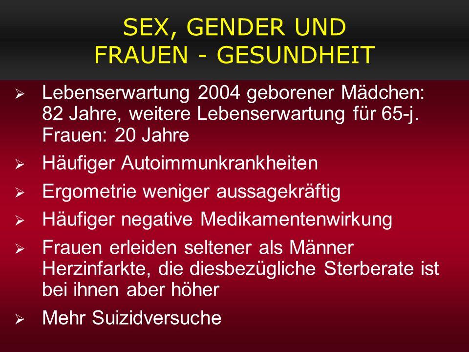 SEX, GENDER UND FRAUEN - GESUNDHEIT Lebenserwartung 2004 geborener Mädchen: 82 Jahre, weitere Lebenserwartung für 65-j. Frauen: 20 Jahre Häufiger Auto