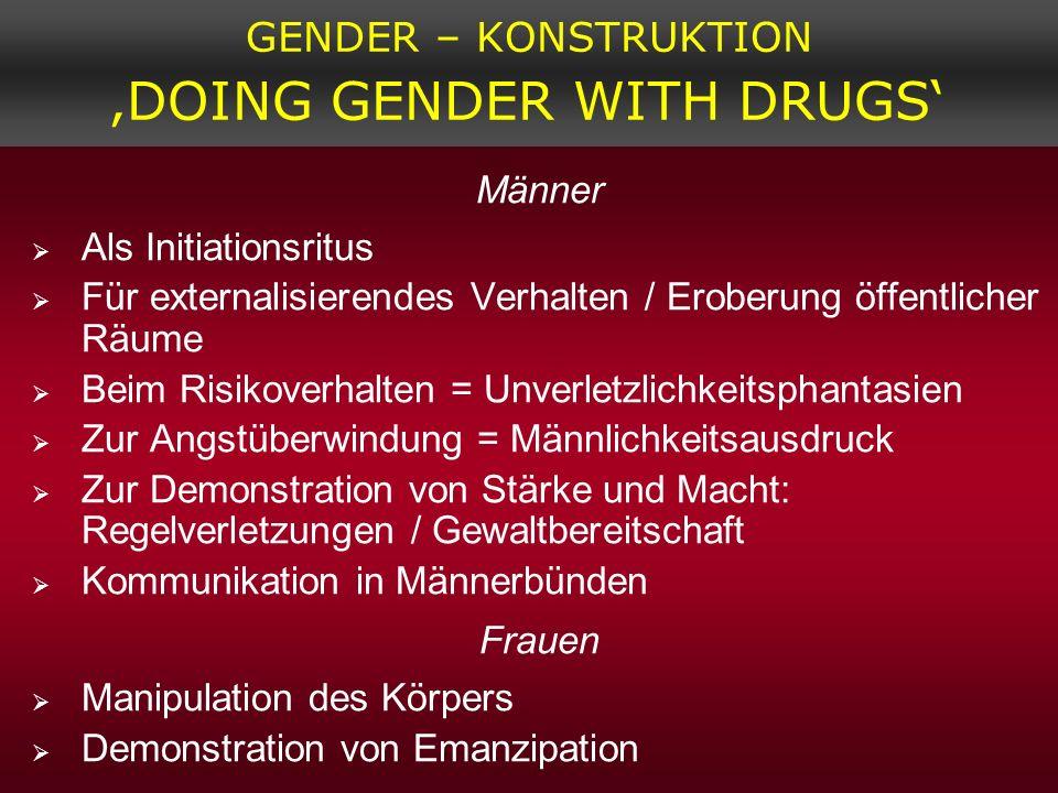 GENDER – KONSTRUKTION DOING GENDER WITH DRUGS Männer Als Initiationsritus Für externalisierendes Verhalten / Eroberung öffentlicher Räume Beim Risikov