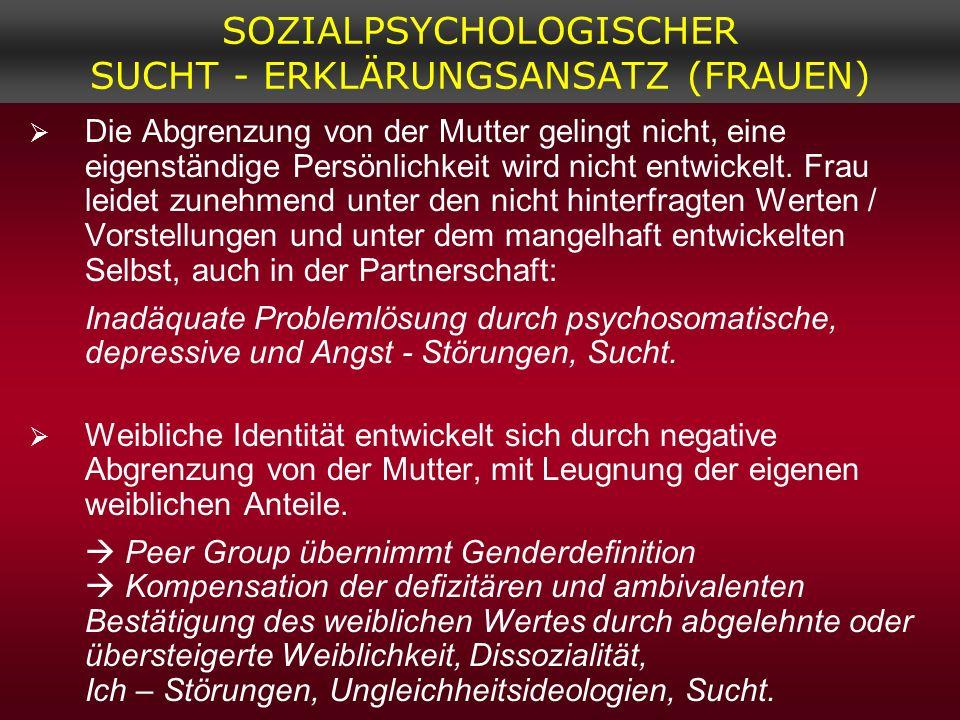 SOZIALPSYCHOLOGISCHER SUCHT - ERKLÄRUNGSANSATZ (FRAUEN) Die Abgrenzung von der Mutter gelingt nicht, eine eigenständige Persönlichkeit wird nicht entw