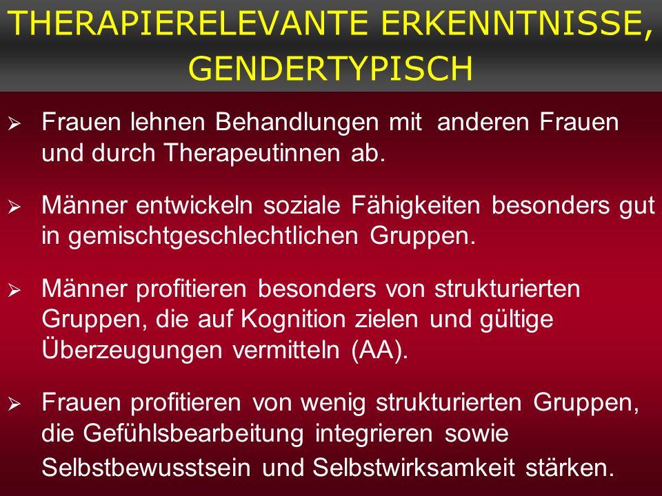THERAPIERELEVANTE ERKENNTNISSE, GENDERTYPISCH Frauen lehnen Behandlungen mit anderen Frauen und durch Therapeutinnen ab. Männer entwickeln soziale Fäh