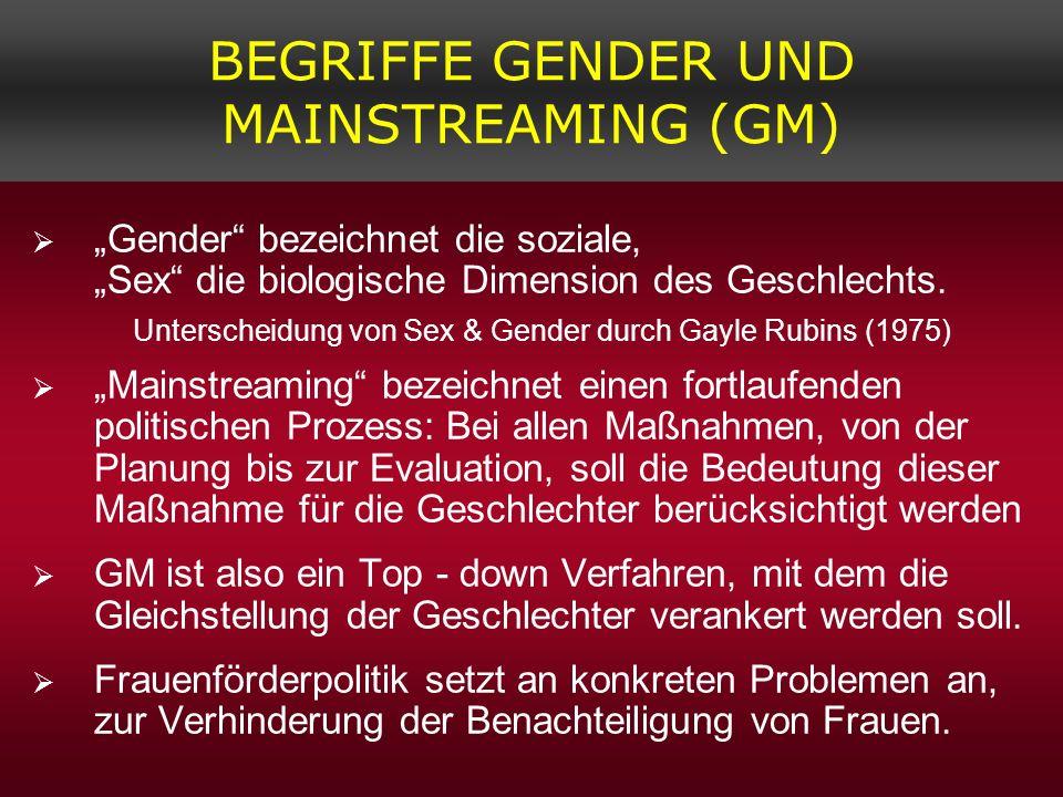 Gender bezeichnet die soziale, Sex die biologische Dimension des Geschlechts. Unterscheidung von Sex & Gender durch Gayle Rubins (1975) Mainstreaming