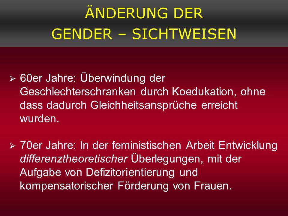 ÄNDERUNG DER GENDER – SICHTWEISEN 60er Jahre: Überwindung der Geschlechterschranken durch Koedukation, ohne dass dadurch Gleichheitsansprüche erreicht