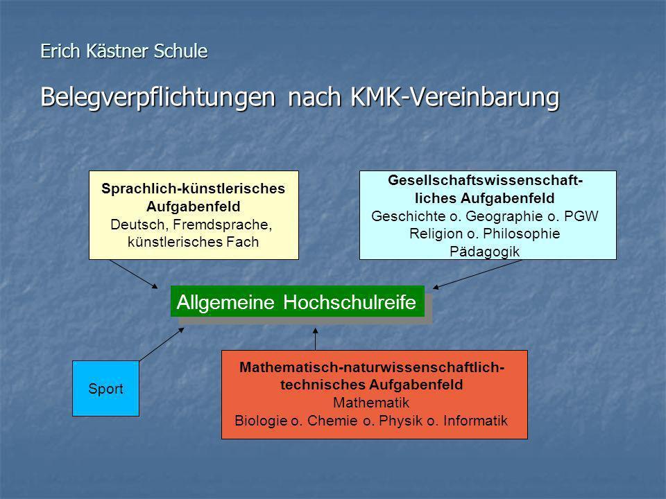 Belegverpflichtungen nach KMK-Vereinbarung Sprachlich-künstlerisches Aufgabenfeld Deutsch, Fremdsprache, künstlerisches Fach Gesellschaftswissenschaft