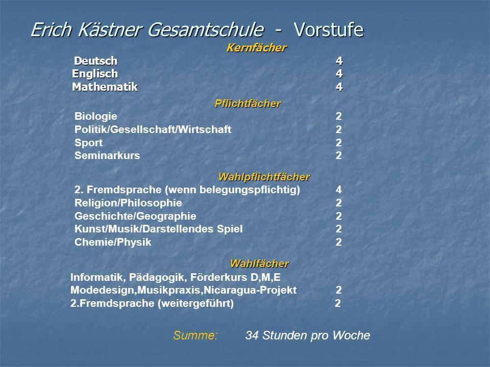 Erich Kästner Gesamtschule - Vorstufe Kernfächer Deutsch4 Deutsch4 Englisch4 Englisch4 Mathematik4 Mathematik4 Pflichtfächer Biologie2 Politik/Gesells
