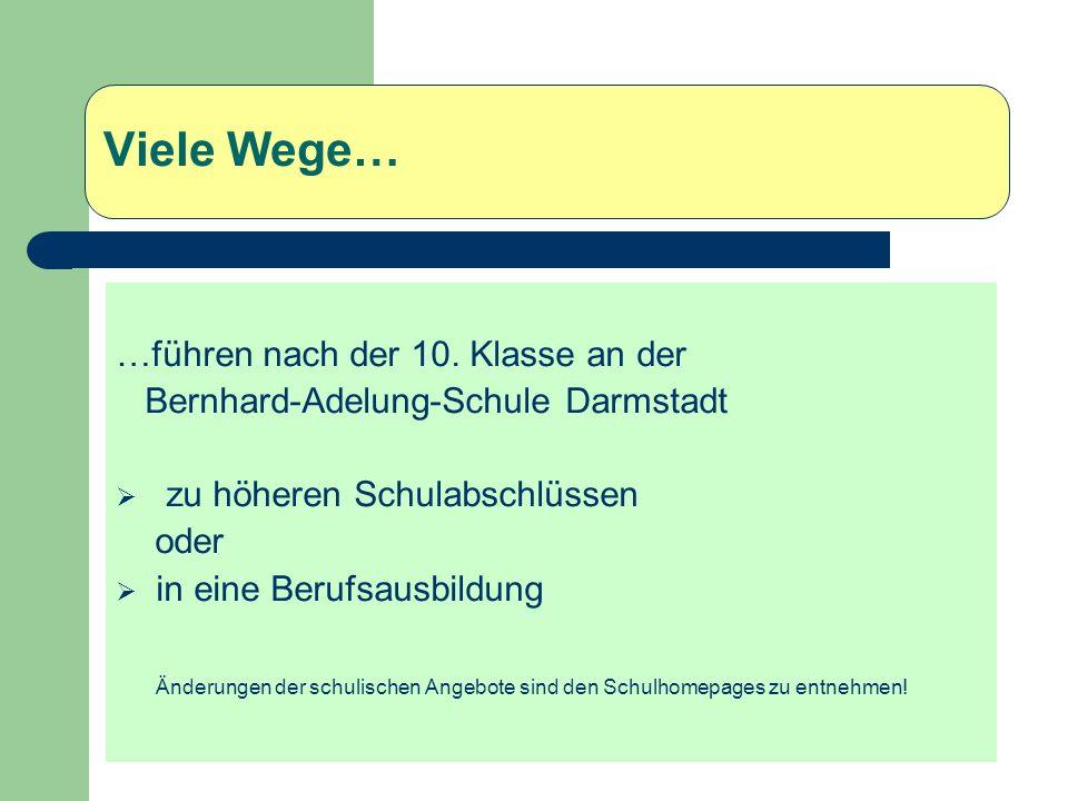 Weiterführende Schulen Berufliche Schulen: Friedrich-List-Schule (FLS) Heinrich-E.-Merck-Schule (HEMS) Martin-Behaim-Schule (MBS) Alice-Eleonoren-Schule (AES) Peter-Behrens-Scbhule (PBS) Erasmus-Kittler-Schule (EKS) Gymnasium: Bert-Brecht-Schule Berufl.