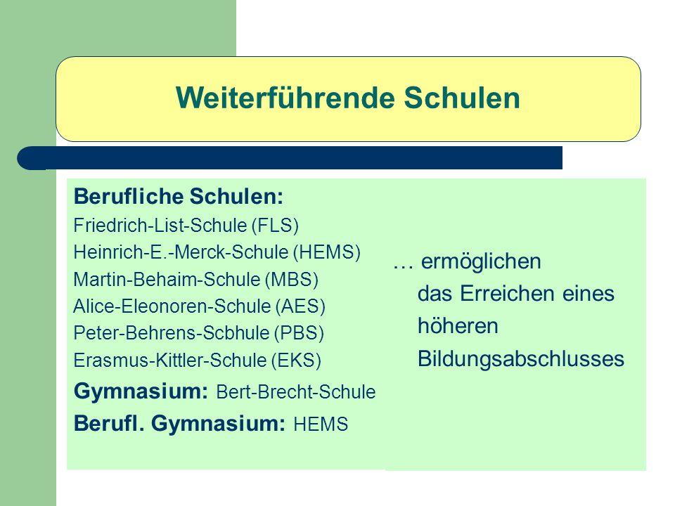 Fachoberschule (FOS) Martin-Behaim-Schule Wirtschaft u.
