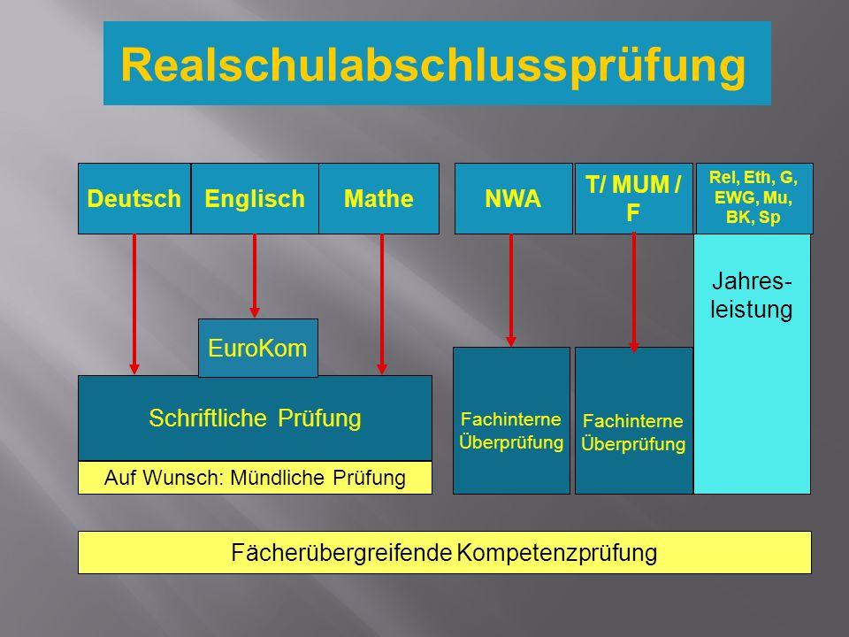 Realschulabschlussprüfung T/ MUM / F Auf Wunsch: Mündliche Prüfung Rel, Eth, G, EWG, Mu, BK, Sp Jahres- leistung Deutsch Schriftliche Prüfung Englisch