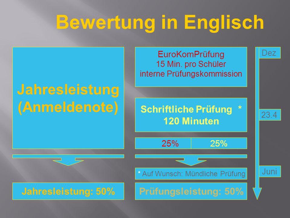 Bewertung in Englisch Jahresleistung: 50%Prüfungsleistung: 50% * Auf Wunsch: Mündliche Prüfung 25% EuroKomPrüfung 15 Min. pro Schüler interne Prüfungs