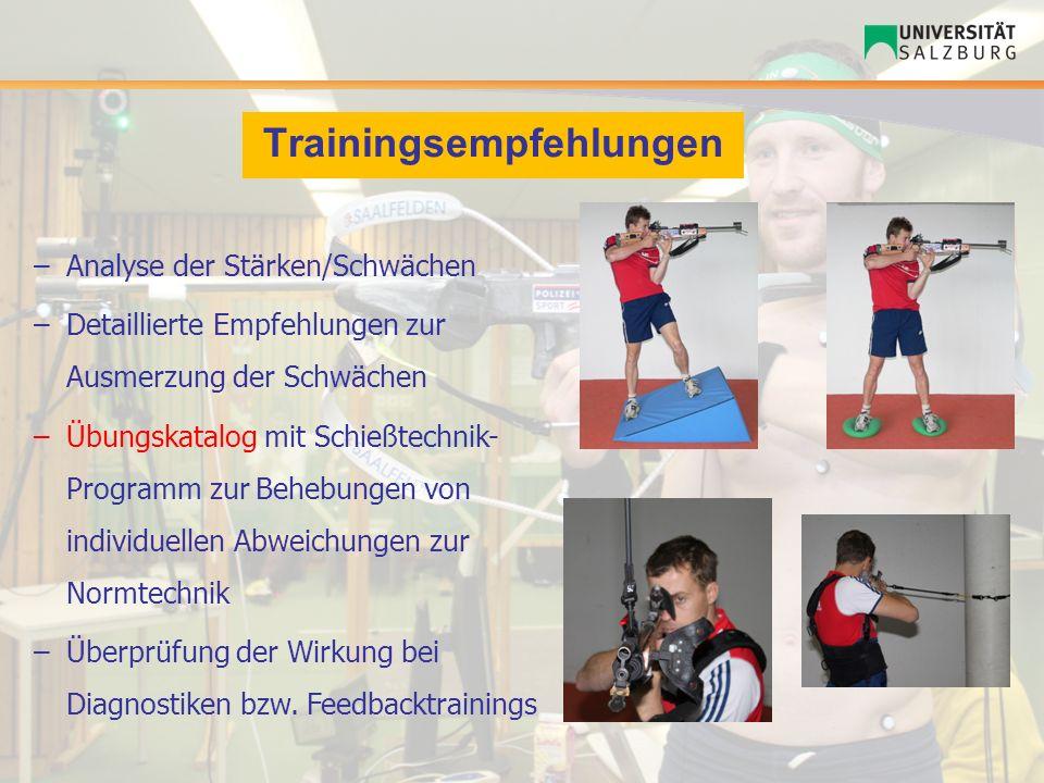 Trainingsempfehlungen –Analyse der Stärken/Schwächen –Detaillierte Empfehlungen zur Ausmerzung der Schwächen –Übungskatalog mit Schießtechnik- Program