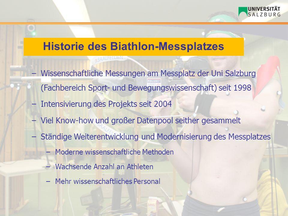 Historie des Biathlon-Messplatzes –Wissenschaftliche Messungen am Messplatz der Uni Salzburg (Fachbereich Sport- und Bewegungswissenschaft) seit 1998