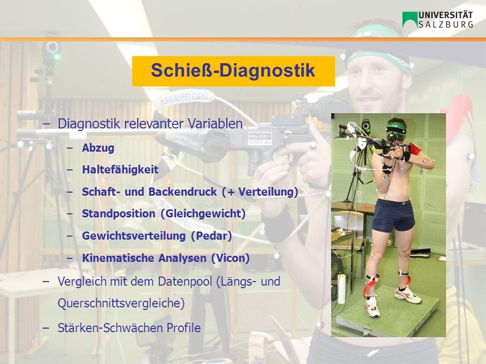 Schieß-Diagnostik –Diagnostik relevanter Variablen –Abzug –Haltefähigkeit –Schaft- und Backendruck (+ Verteilung) –Standposition (Gleichgewicht) –Gewi