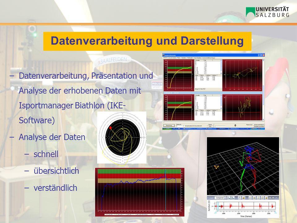 Datenverarbeitung und Darstellung –Datenverarbeitung, Präsentation und Analyse der erhobenen Daten mit Isportmanager Biathlon (IKE- Software) –Analyse